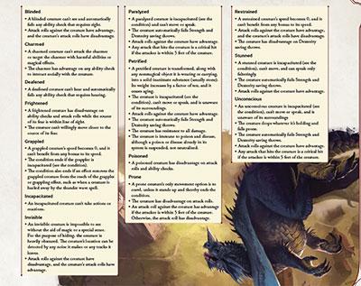 Tabelas de encontros randômicos e uma tabela de condições dos personagens ajudam a manter o jogo fluindo.
